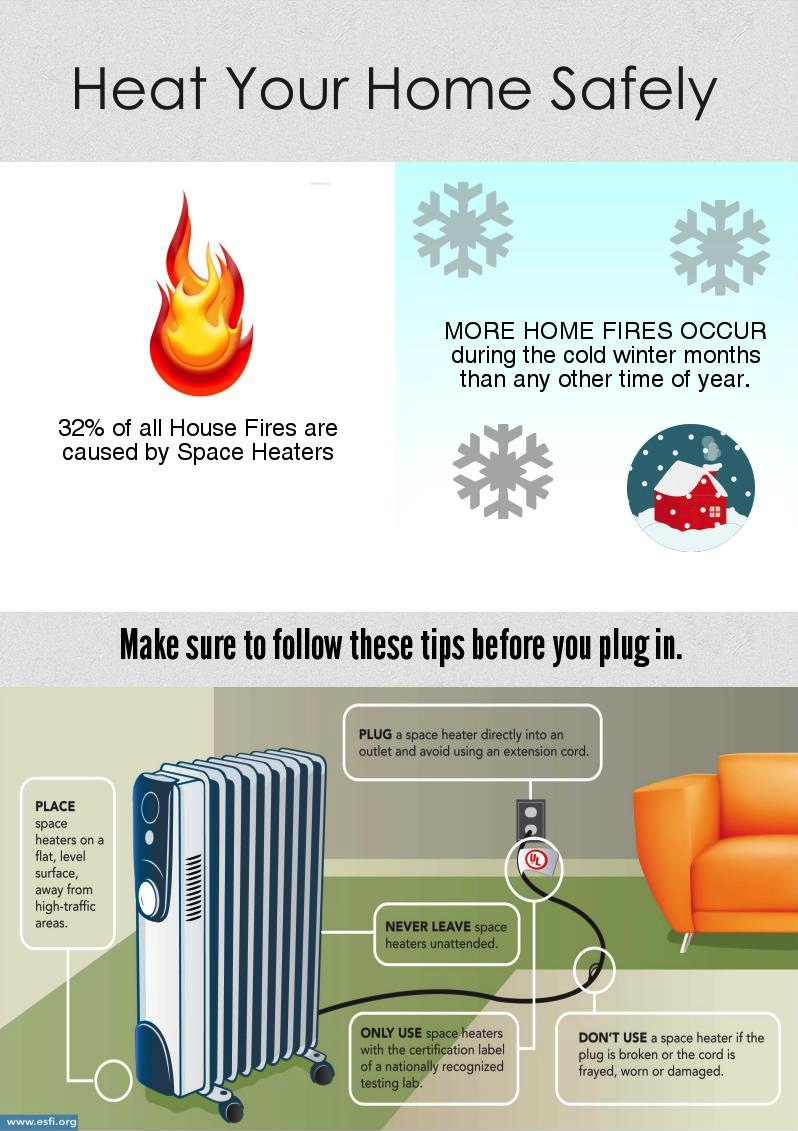 Space Heater Safety Tips Indianapolis Mr Quik