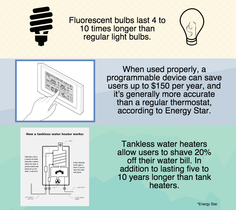 6 Energy Efficiency Best Practices For Your Home Mister